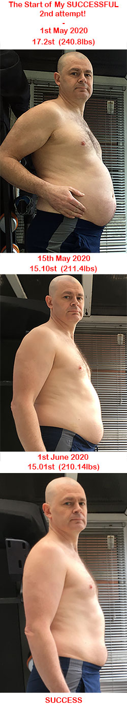 SUCCESS Weigh-In 1, 2 & 3 from 1st May to 1st June My Last Diet Plan to Get Rid of My Belly Fat