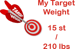 My Target Weight for When I Burn My Belly Fat.